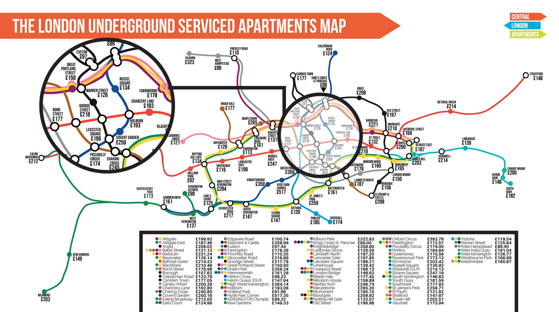 Tube-map-apartment-prices-FINAL